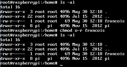 Les droits Linux sur le Raspberry Pi - File Permissions howto