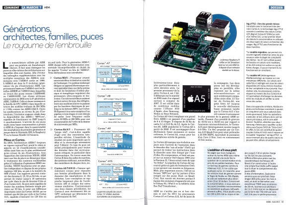 hardware_17_ARM_580px