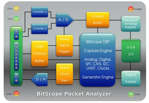 bitscope_04