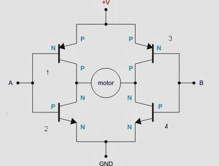 Schéma simplifié d'un pont en H réalisé avec des transistors NPN et PNP