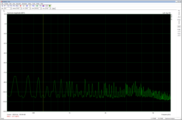 Bruit en sortie avec câble Ethernet branché