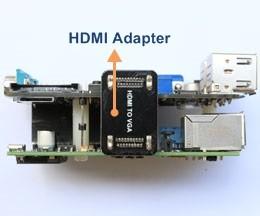 Montage carte d'extension X100 - Etape 3 - Mettre en place l'adaptateur HDMI