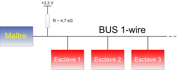 bus_1-wire_600px