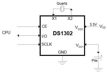 schema_DS1302