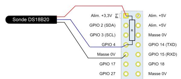 Schéma de la connexion du DS18B20 au GPIO du Raspberry Pi