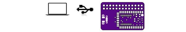 PiConsole version USB