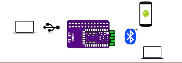 PiConsole version Bluetooth