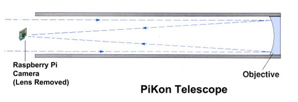 telescope-3d-printed-pikon-2