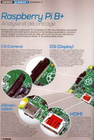 hardware_canard_pc_p74