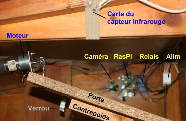 Poulailler 2 pondoirs poulailler - Porte poulailler automatique pas cher ...