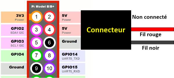connexion_600px