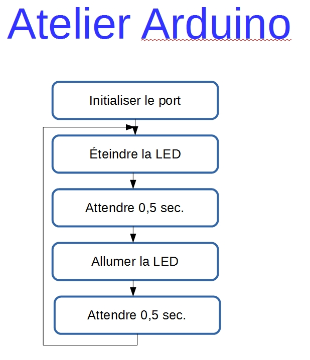 starinux_arduino_11