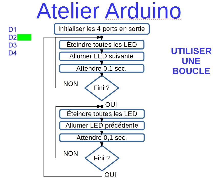 starinux_arduino_12