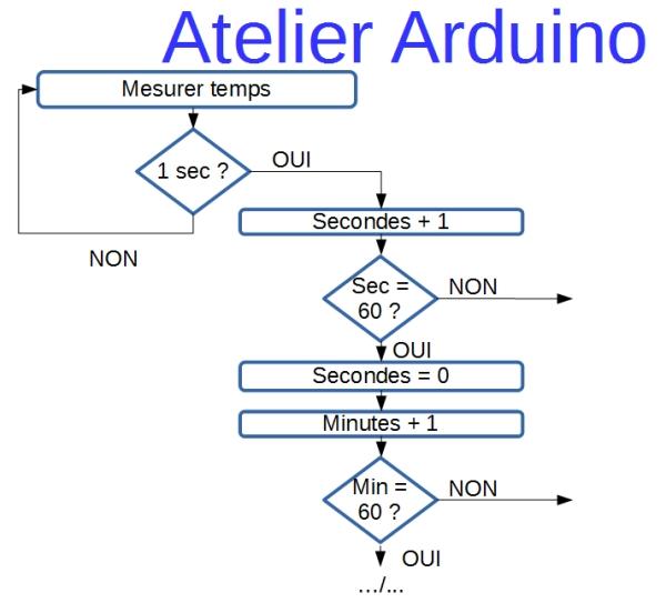 starinux_arduino_13
