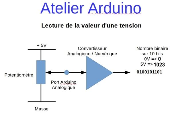 starinux_arduino_15