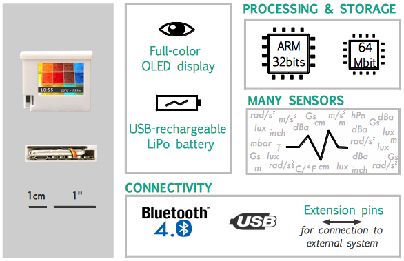 Contents-Overview-680x442