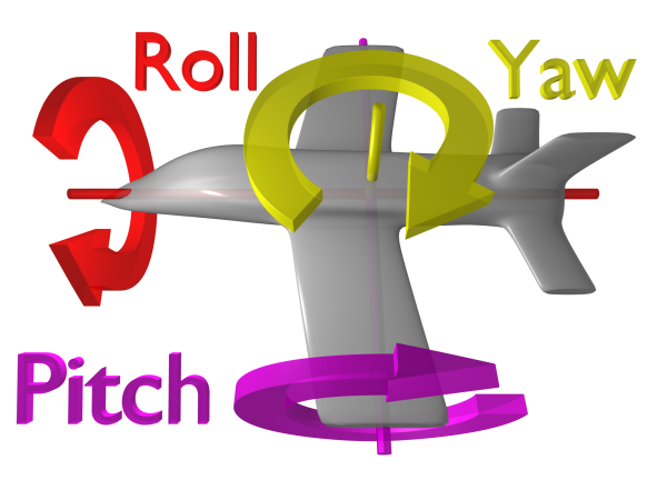 pitch_yaw_roll