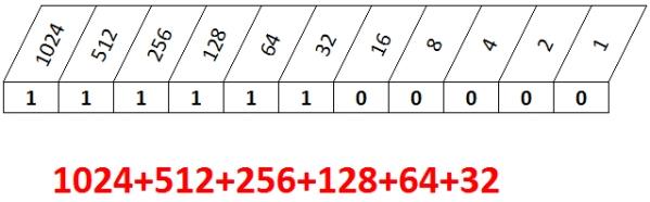 2016_binaire2