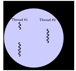 bs01_threadss