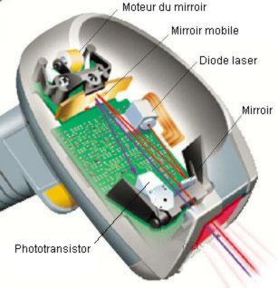 principe_scanner