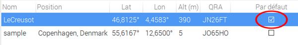 Liste des stations d'observations enregistrées dans Gpredict. La station choisie par défaut est celle qui est cochée.