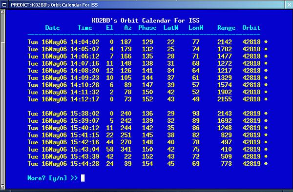 Copie de l'image d'un tableau de Predict sur la page Internet du programme http://www.qsl.net/kd2bd/predict.html