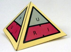 Pyramide comportant les principales formules utilisées en électronique