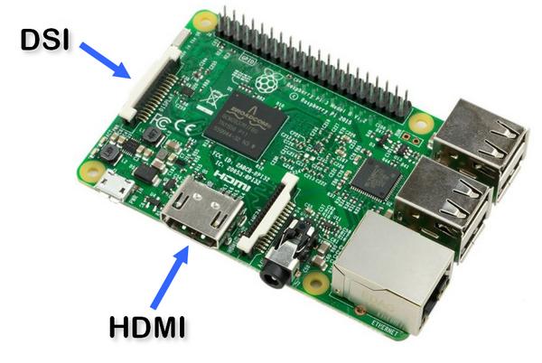Un écran de qualité en 800x480 TFT pour le Raspberry Pi par