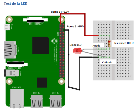 connecter une LED sur le Raspberry Pi