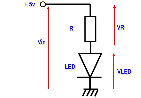 Diode LED avec résistance de limitation du courant