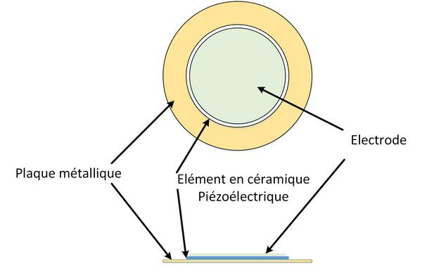 Buzzer piézoélectrique passif - Dessin Francois MOCQ