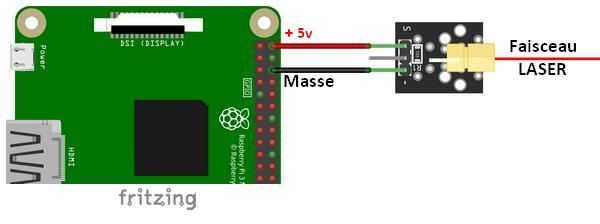 Module LASER KY-008 - Connexion au Raspberry Pi - Schéma réalisé avec Fritzing - Francois MOCQ