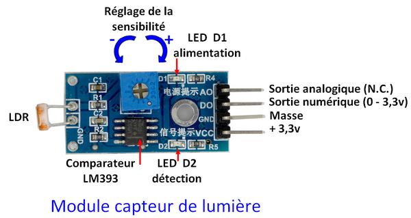 Module capteur de lumière LDR et LM393 - pour Raspberry Pi et Arduino - Photo Francois MOCQ