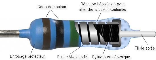 Technologie des résistances à couche métallique