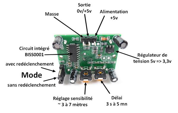 Détecteur de présence infrarouge HC-SR501 vu de dessous