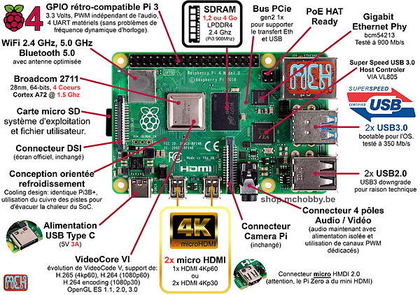 Carte Raspberry Pi 4 sur framboise314