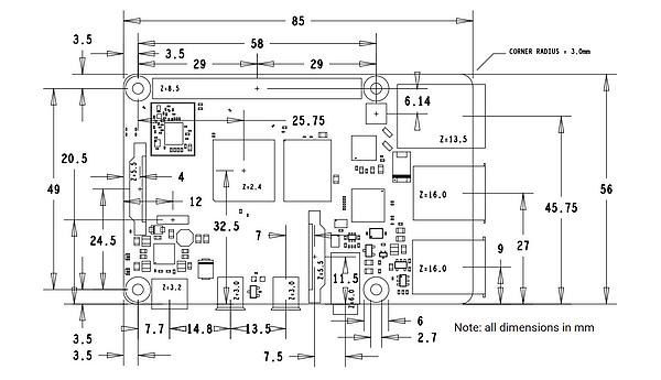 Dimensions du Rasberry Pi sur framboise314